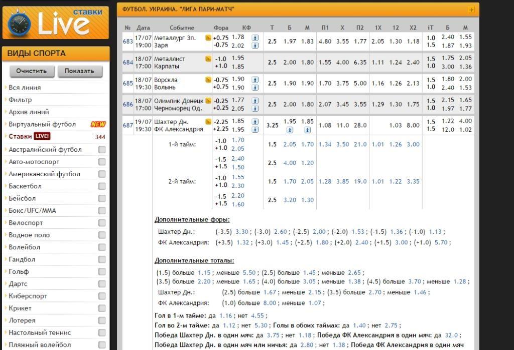 Футбол Украина. -Лига Пари-Матч-. Сделать ставку на игру онлайн Parimatch.com. (1)